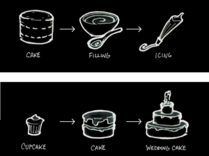 Cupcake to Wedding Cake - from Brandon Schauer