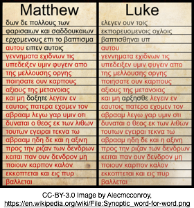 Synoptic view of the Bible
